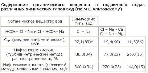 iz-chego-sostoit-voda 2